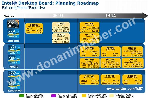 Планы по настольным платам от Intel на 2011-2012 гг.
