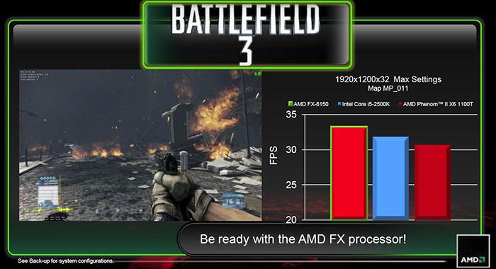 Официальный анонс процессоров AMD FX