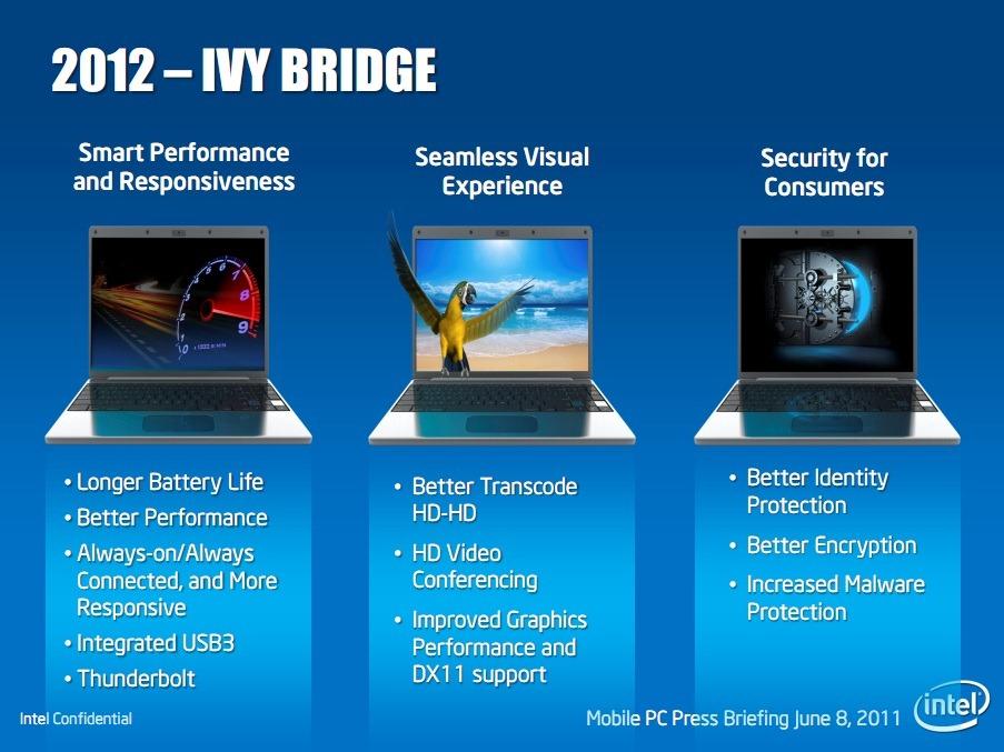 Ноутбуки на Ivy Bridge