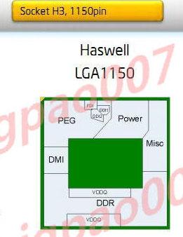 Начинаем привыкать к LGA 1150 для процессоров Haswell