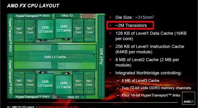 Слайд AMD