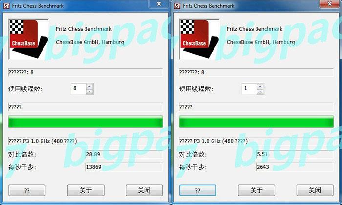 Тестирование процессора Intel Core i7-3770K (Ivy Bridge)