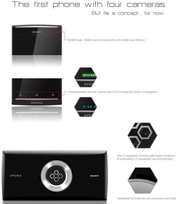 Sony Xperia Yu