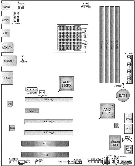 На материнской плате BIOSTAR TA990FXE имеется три разъема для подключения вентиляторов.  Два 4-контактных разъема для...