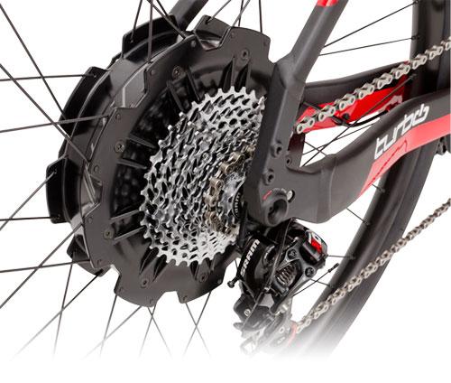 Specialized Turbo — самый быстрый велосипед Technology-motor-v2