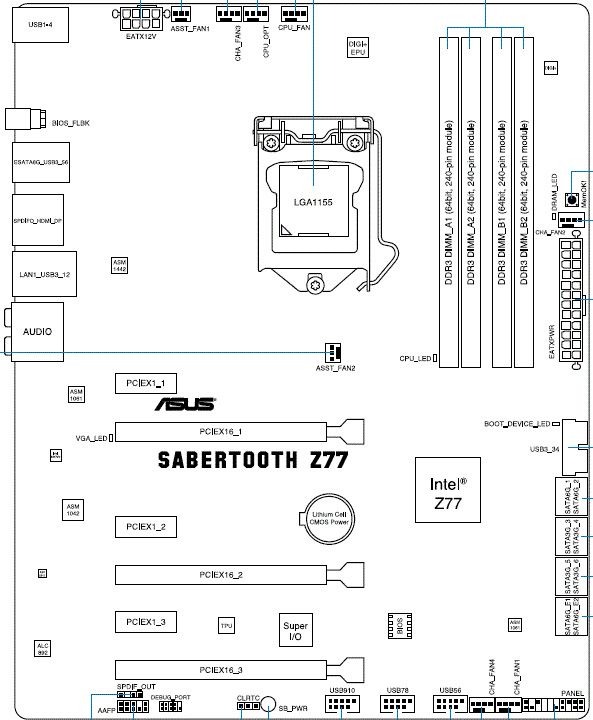 ASUS Sabertooth Z77 схема