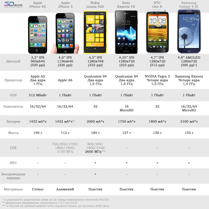 iphone-chart-6-mini.jpg