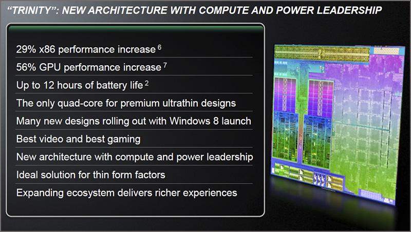 AMD Trinity Desktop APUs