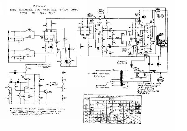 C 1962 года усилители JTM 45