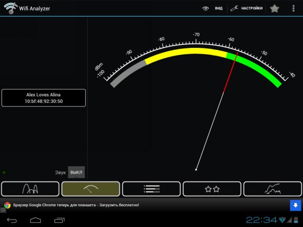Результаты теста Wi-Fi Analyzer