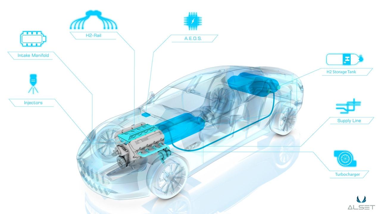 Двигатель на водороде схема