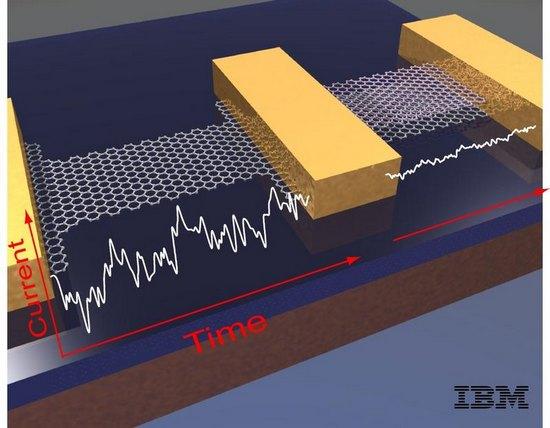 Нанотехнологи готовят замену полупроводниковым элементам памяти