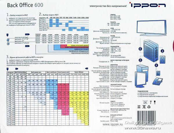 ИБП Ippon Back Office 600,
