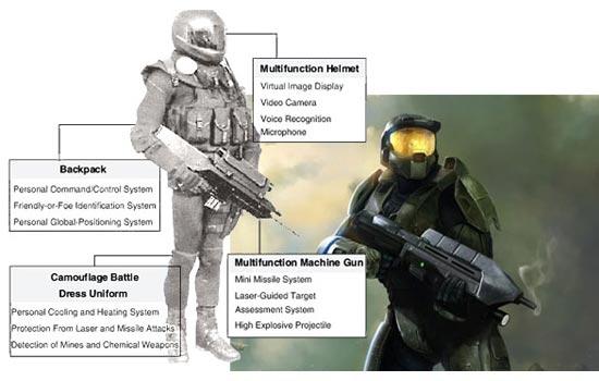 военные эскизы: