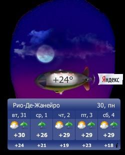 Прогноз погоды криворожский район
