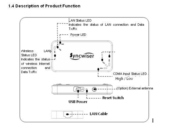 Схема устройства роутера
