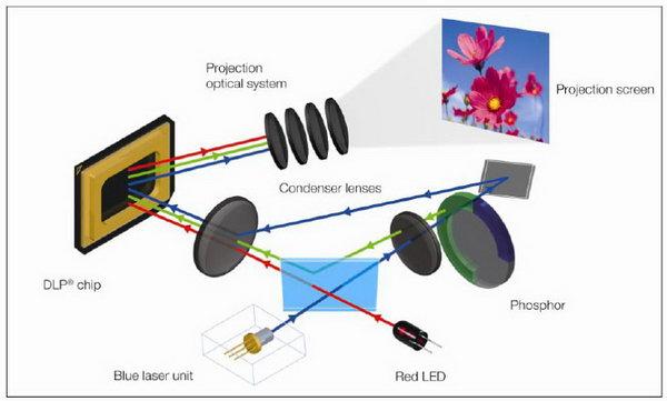 Лазерный проектор своими рукам