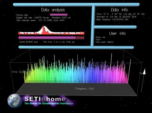 Seti @ Home Screensaver