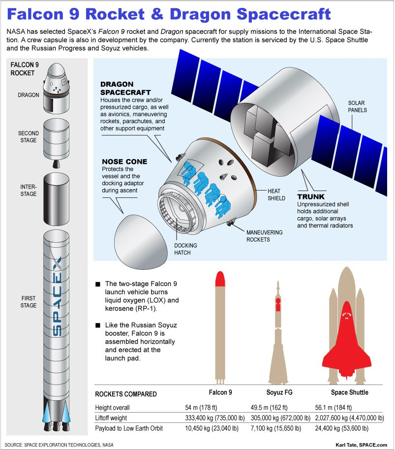SpaceX — Википедия