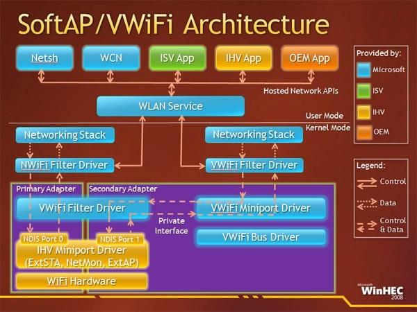 виртуальная точка доступа Wifi - фото 11