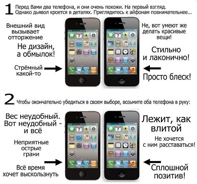 Характеристики APPLE iPhone 4 8GB Black: подробное