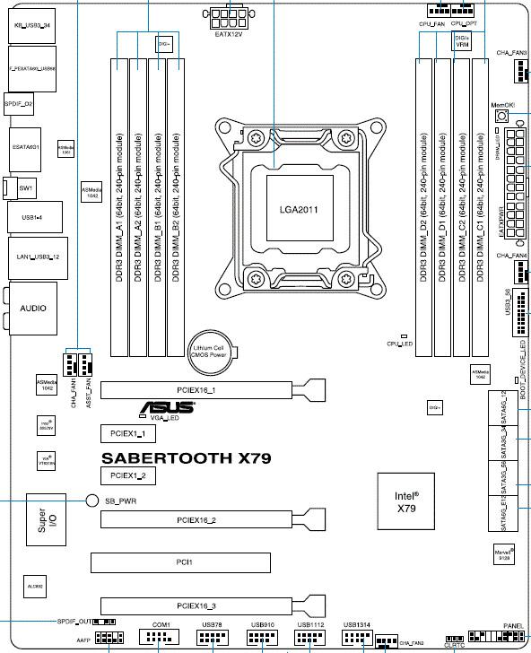 ASUS Sabertooth X79 схема