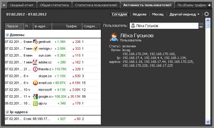 HTTP авторизация прокси из расширения FireFox | Форум Mozilla Россия