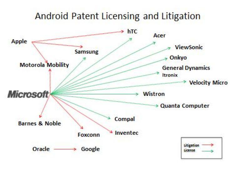 Когда о патентной коллизии