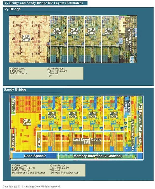 4-ядерный процессор Sandy