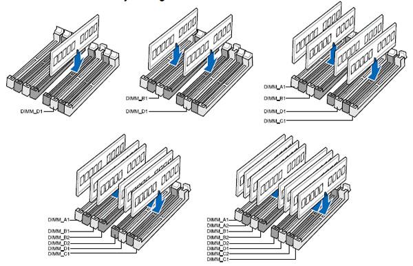 для модулей памяти DDR3,