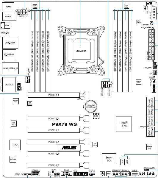 ASUS P9X79 WS схема
