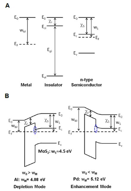 элементов электронных схем