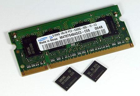 Средние цены 2-Гбит чипов