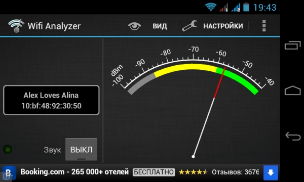 Результаты теста Wi-Fi Analyzer