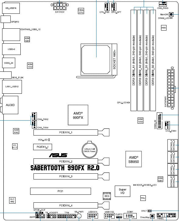 ASUS Sabertooth 990FX схема