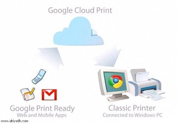 Как создать облачный принтер