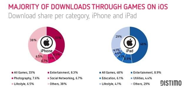 Приложения в Google Play – Grand Theft Auto III
