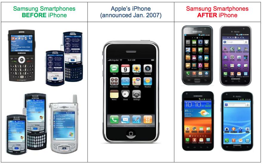 Apple и Samsung возобновили переговоры по поводу патентного конфликта