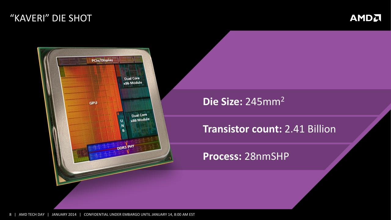 Обзор процессора AMD A10-7850K (Kaveri): самый быстрый из APU