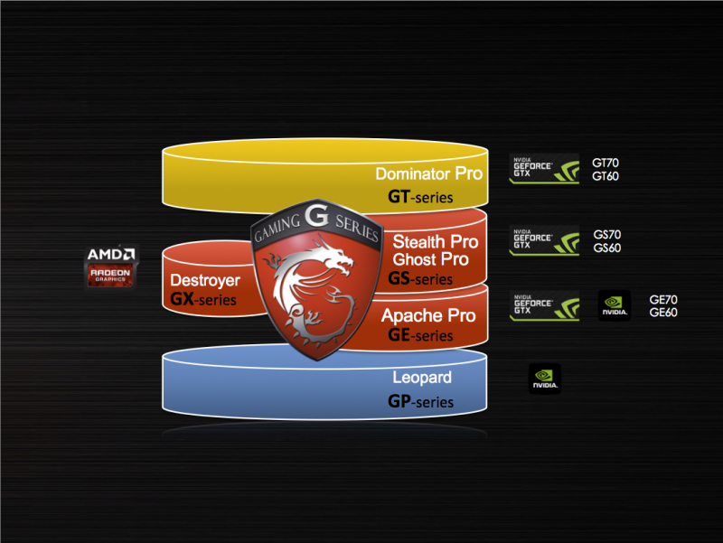MSI G-series new generation