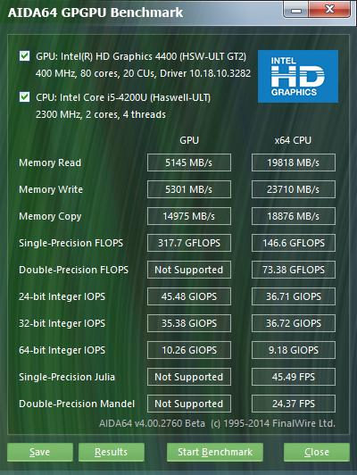 Fujitsu LifeBook U904: GPGPU test results
