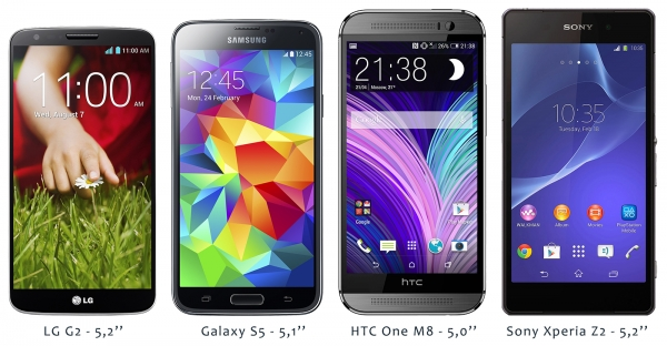 HTC One M8, LG G2, Samsung Galaxy S5 and Sony Xperia Z1 size comparison