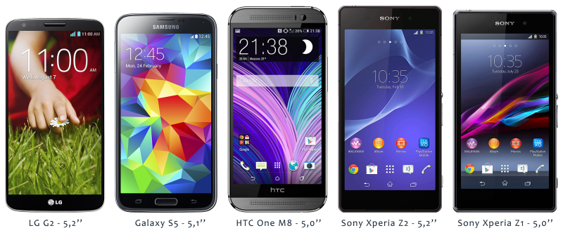 Sony Xperia Z2, Sony Xperia Z1, Samsung Galaxy S5, HTC One M8 and LG G2 size comparison