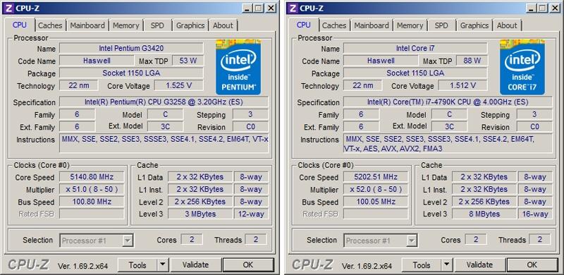 Процессор Intel Devil's Canyon i7-4790K взял планку в 5,2 ГГц на воздушном охлаждении
