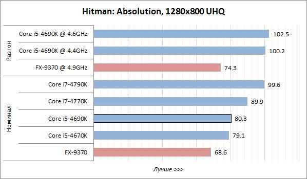 5d7e5d573095 AMD(ATI) vs NVIDIA (часть 41) - Версия для печати - Конференция iXBT.com