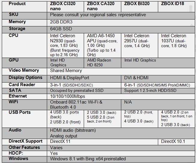 Новые мини-компьютеры Zotac с Windows 8.1 with Bing