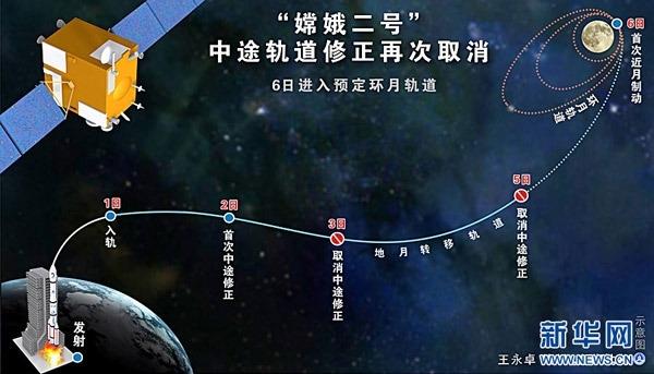 www.china.com.cn