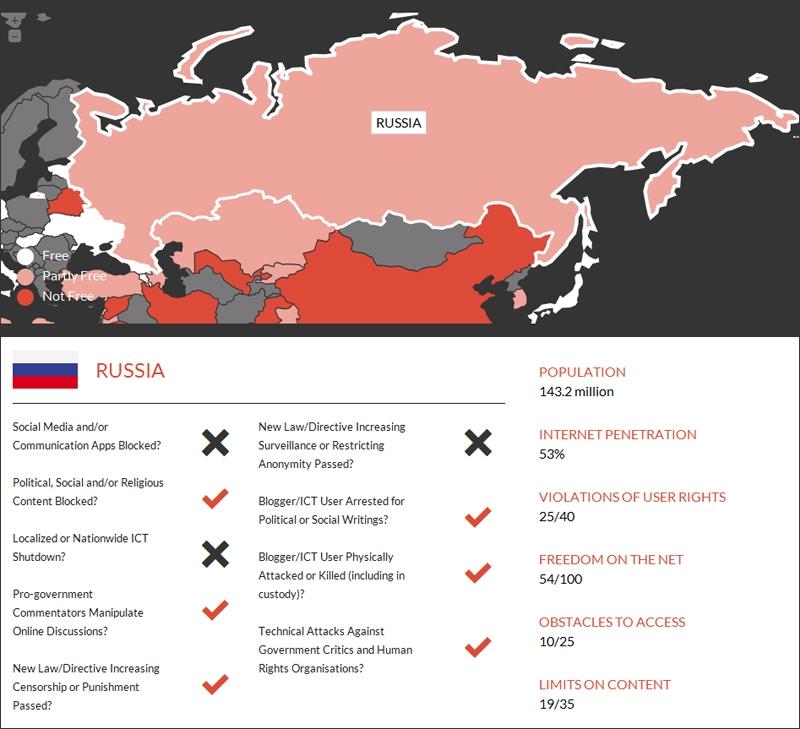 Появилась интерактивная карта цензуры в Интернете