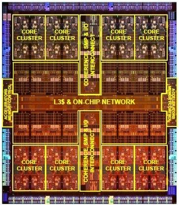 Одно из новейших достижений Oracle: процессор SPARC M7