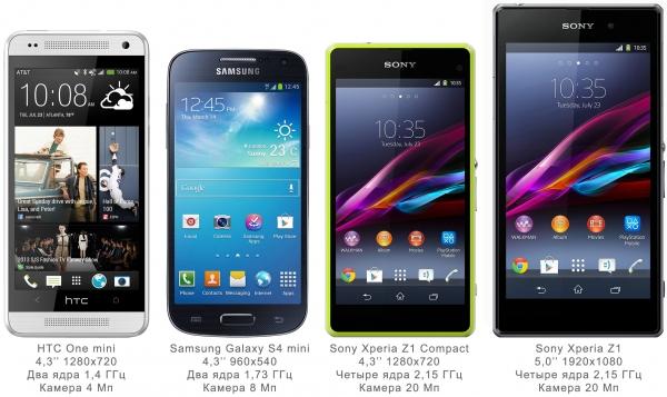 Sony Xperia Z1 Compact – сравнение с конкурентами
